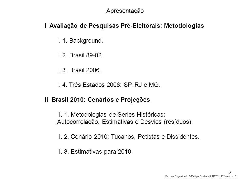 Apresentação I Avaliação de Pesquisas Pré-Eleitorais: Metodologias I.