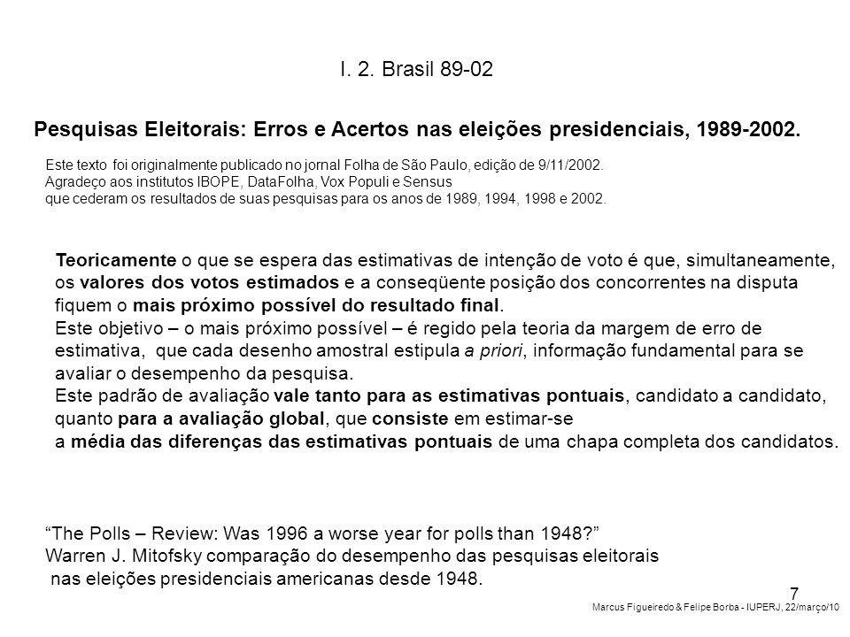 I. 2. Brasil 89-02 Pesquisas Eleitorais: Erros e Acertos nas eleições presidenciais, 1989-2002.