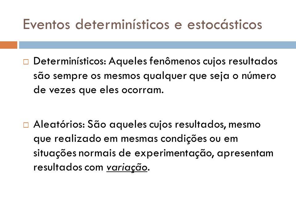 Eventos determinísticos e estocásticos  Determinísticos: Aqueles fenômenos cujos resultados são sempre os mesmos qualquer que seja o número de vezes que eles ocorram.
