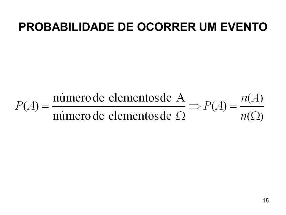 PROBABILIDADE DE OCORRER UM EVENTO 15