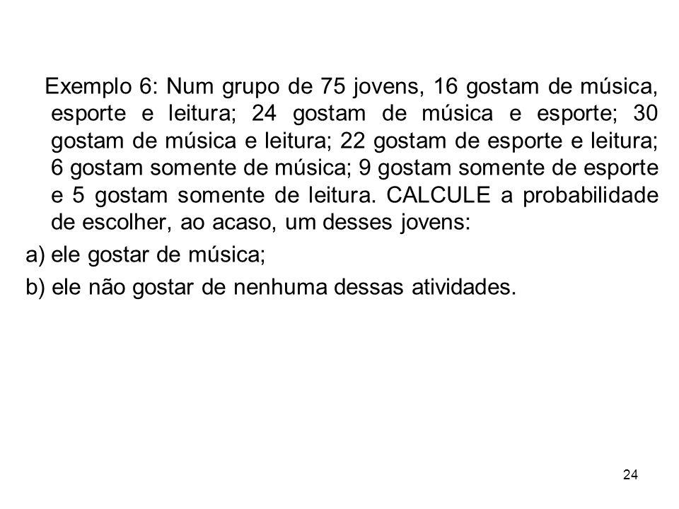Exemplo 6: Num grupo de 75 jovens, 16 gostam de música, esporte e leitura; 24 gostam de música e esporte; 30 gostam de música e leitura; 22 gostam de