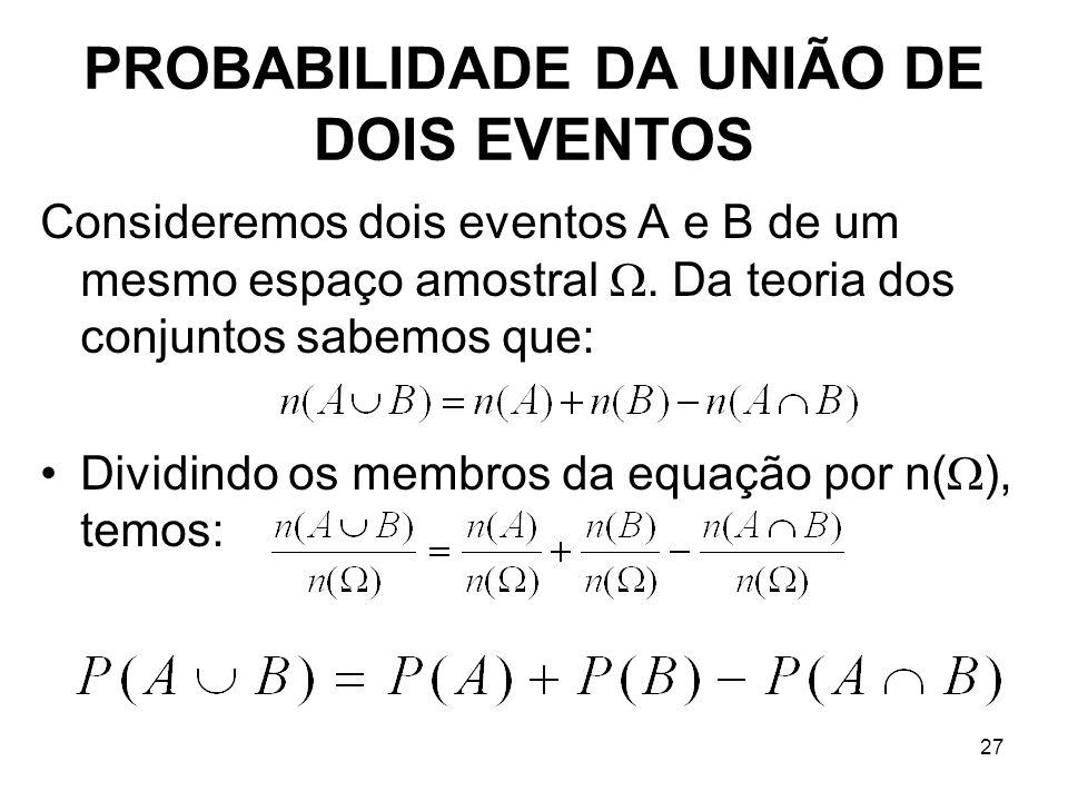 PROBABILIDADE DA UNIÃO DE DOIS EVENTOS Consideremos dois eventos A e B de um mesmo espaço amostral . Da teoria dos conjuntos sabemos que: Dividindo o