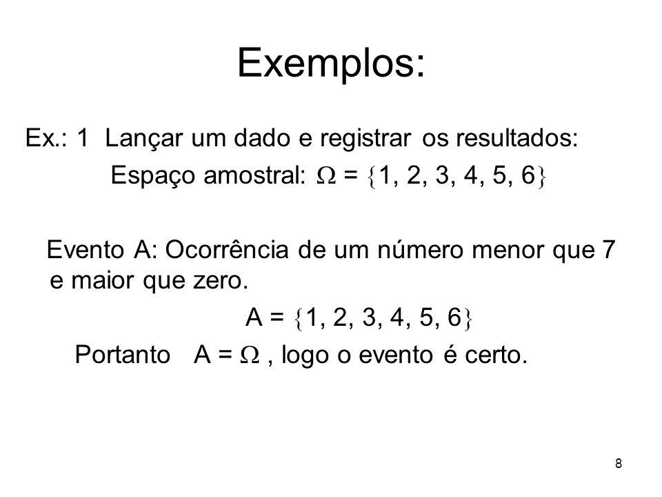 Exemplos: Ex.: 1 Lançar um dado e registrar os resultados: Espaço amostral:  =  1, 2, 3, 4, 5, 6  Evento A: Ocorrência de um número menor que 7 e m