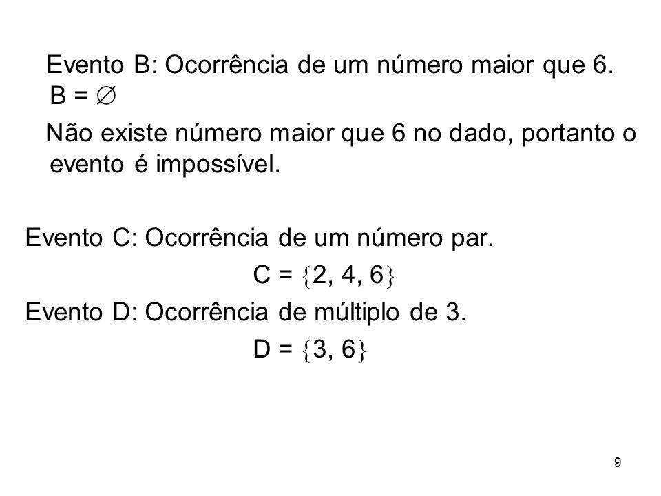 Evento B: Ocorrência de um número maior que 6. B =  Não existe número maior que 6 no dado, portanto o evento é impossível. Evento C: Ocorrência de um