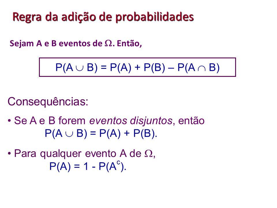Regra da adição de probabilidades Sejam A e B eventos de .