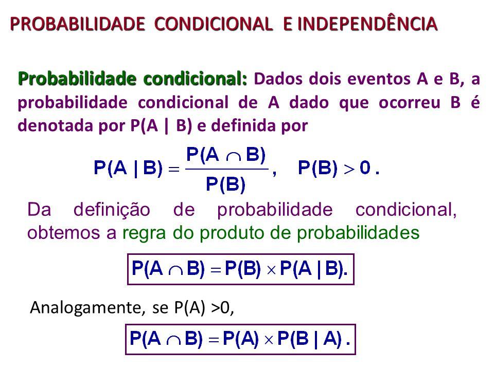 PROBABILIDADE CONDICIONAL E INDEPENDÊNCIA Probabilidade condicional: Probabilidade condicional: Dados dois eventos A e B, a probabilidade condicional de A dado que ocorreu B é denotada por P(A | B) e definida por Da definição de probabilidade condicional, obtemos a regra do produto de probabilidades Analogamente, se P(A) >0,
