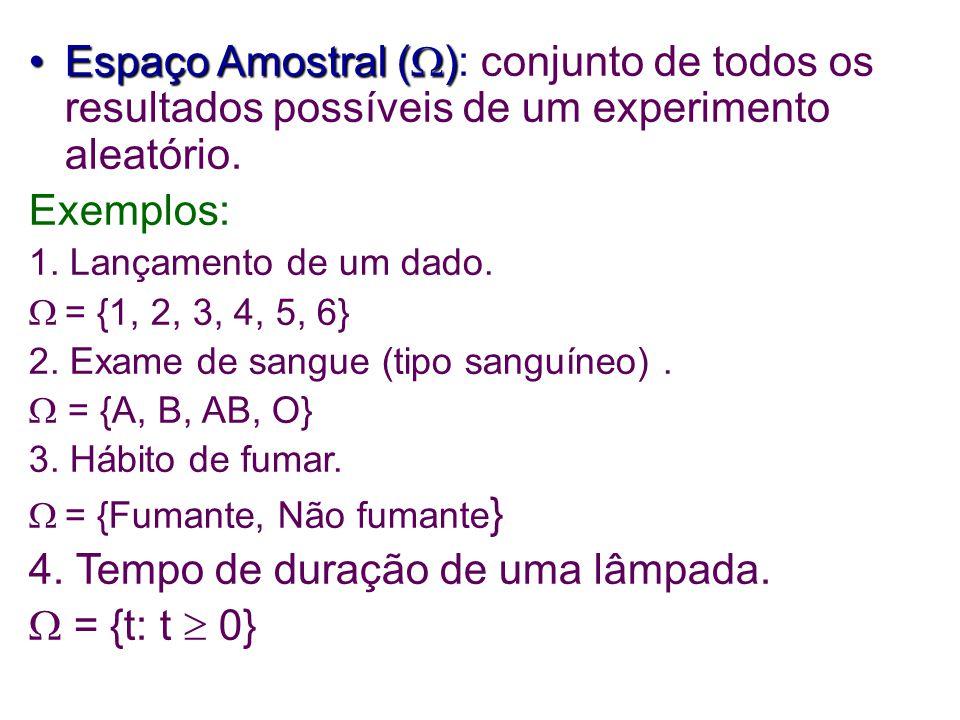 Espaço Amostral (  )Espaço Amostral (  ): conjunto de todos os resultados possíveis de um experimento aleatório.