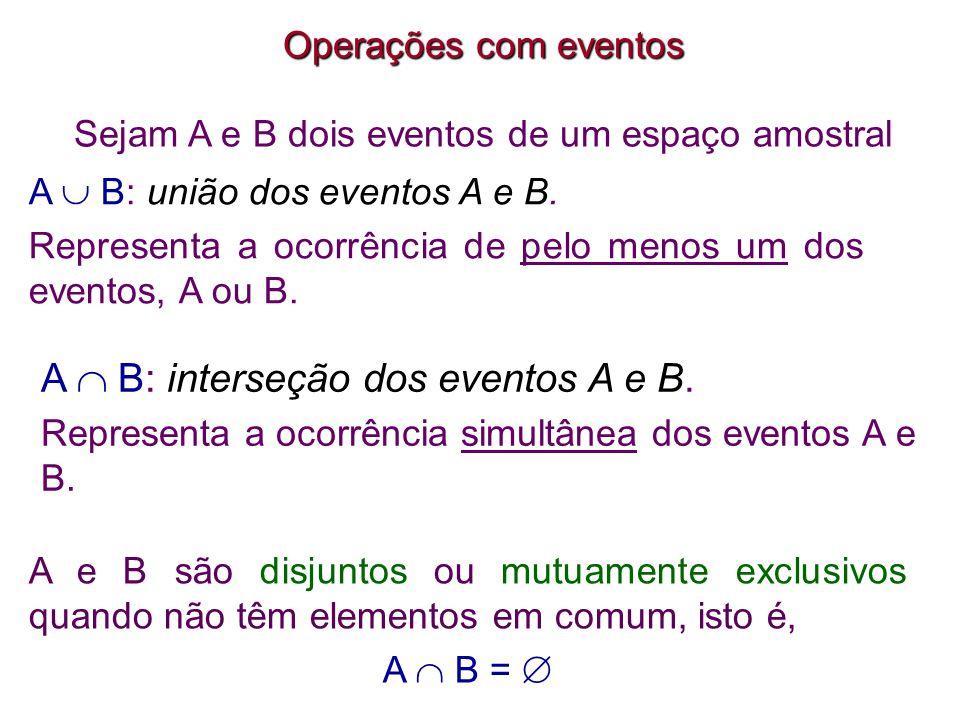 Operações com eventos Operações com eventos Sejam A e B dois eventos de um espaço amostral A  B: união dos eventos A e B.