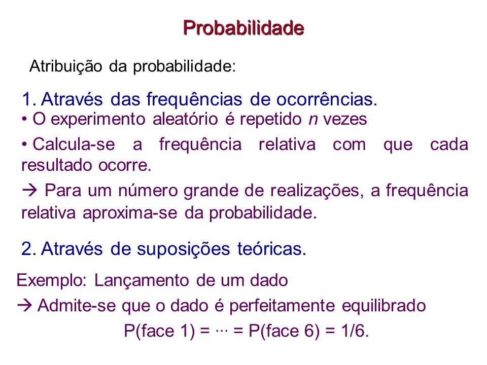 Probabilidade Atribuição da probabilidade: 1.Através das frequências de ocorrências.