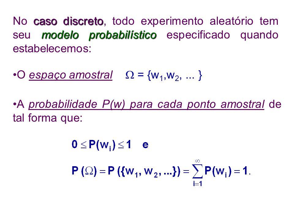 caso discreto modelo probabilístico No caso discreto, todo experimento aleatório tem seu modelo probabilístico especificado quando estabelecemos: O espaço amostral  = {w 1,w 2,...