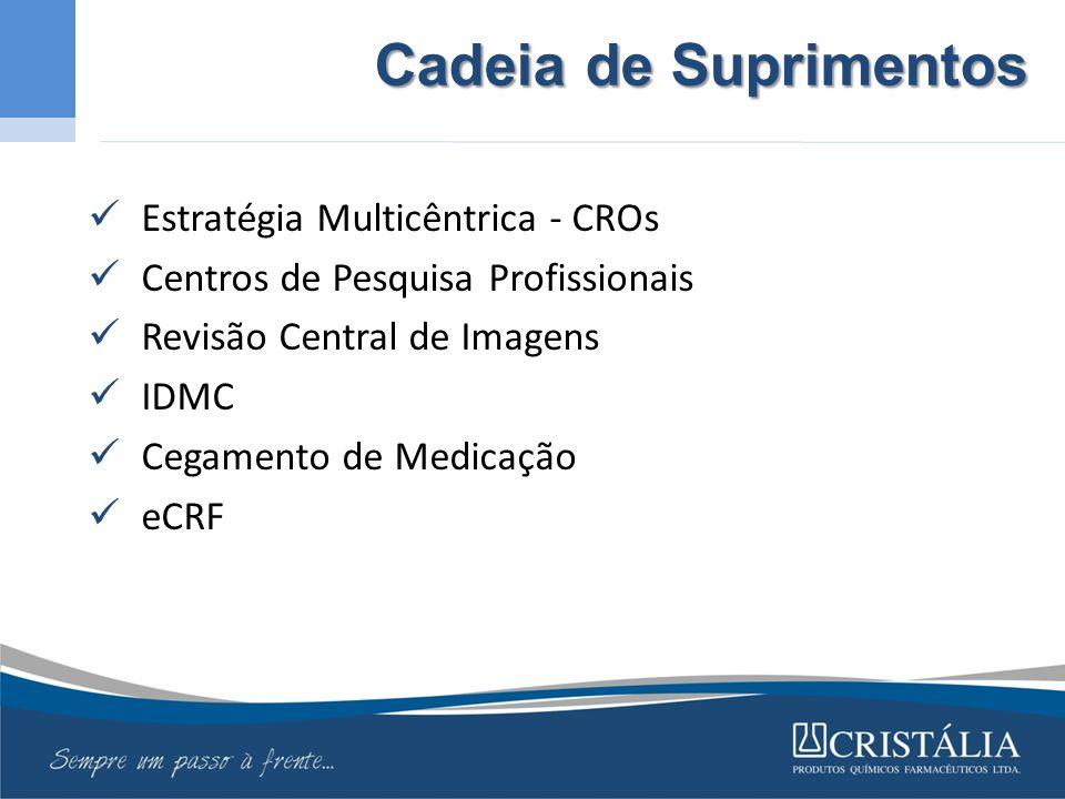 Estratégia Multicêntrica - CROs Centros de Pesquisa Profissionais Revisão Central de Imagens IDMC Cegamento de Medicação eCRF Cadeia de Suprimentos