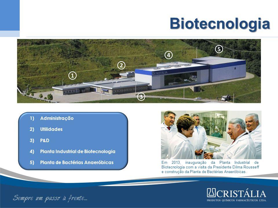 Biotecnologia Em 2013, inauguração da Planta Industrial de Biotecnologia com a visita da Presidente Dilma Rousseff e construção da Planta de Bactérias Anaeróbicas.
