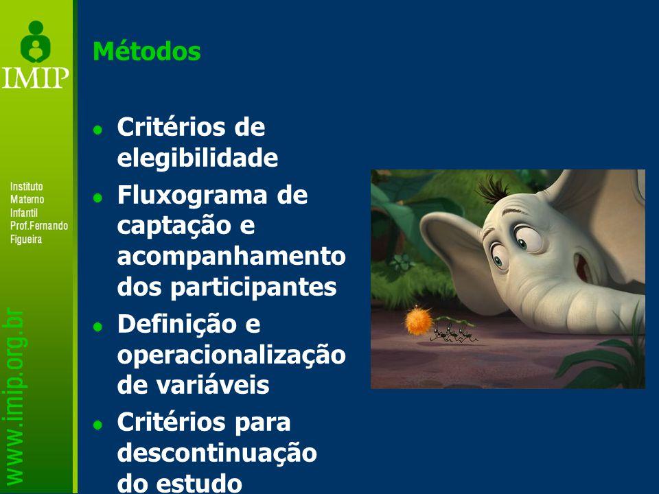 Métodos Critérios de elegibilidade Fluxograma de captação e acompanhamento dos participantes Definição e operacionalização de variáveis Critérios para
