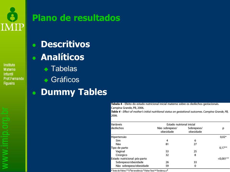 Plano de resultados Descritivos Analíticos  Tabelas  Gráficos Dummy Tables