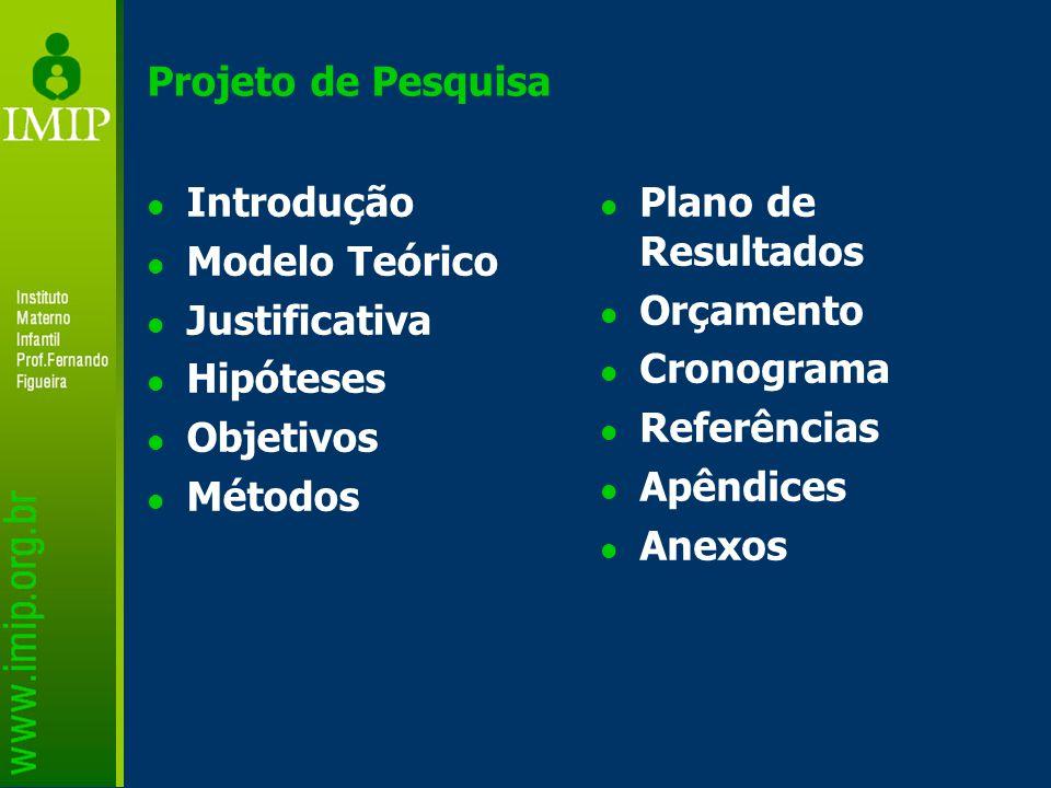Projeto de Pesquisa Introdução Modelo Teórico Justificativa Hipóteses Objetivos Métodos Plano de Resultados Orçamento Cronograma Referências Apêndices