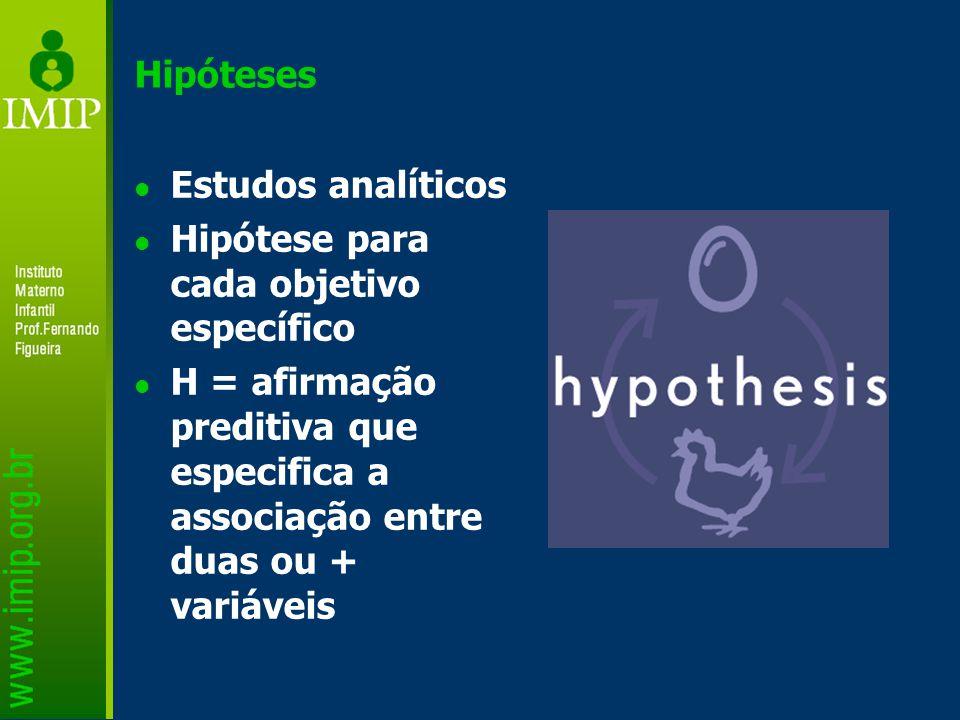 Hipóteses Estudos analíticos Hipótese para cada objetivo específico H = afirmação preditiva que especifica a associação entre duas ou + variáveis