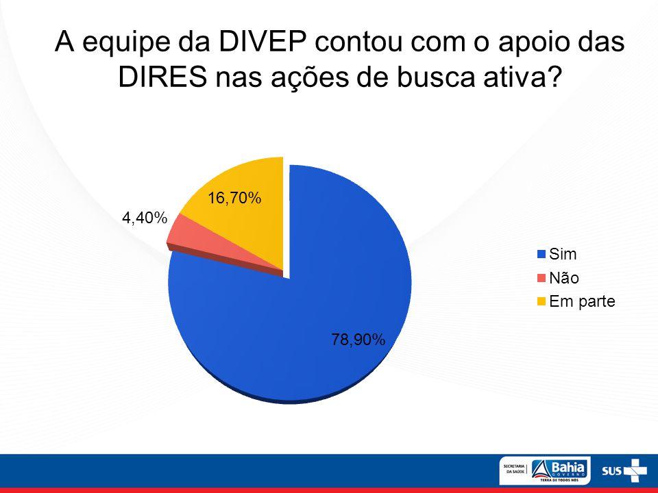 A equipe da DIVEP contou com o apoio das DIRES nas ações de busca ativa?