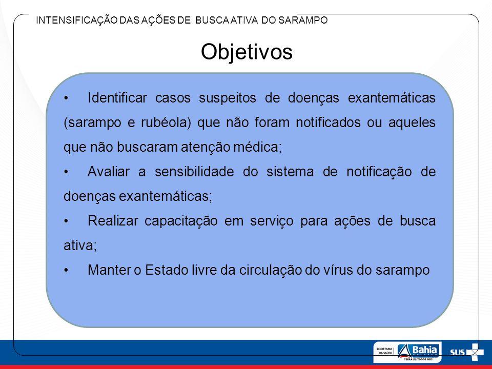 Identificar casos suspeitos de doenças exantemáticas (sarampo e rubéola) que não foram notificados ou aqueles que não buscaram atenção médica; Avaliar
