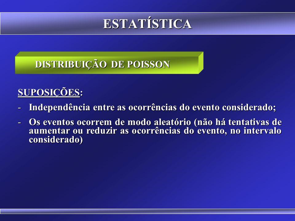 ESTATÍSTICA DISTRIBUIÇÃO DE POISSON Considera as situações em que se avalia o número de ocorrências de um tipo de evento por unidade de tempo, de comp