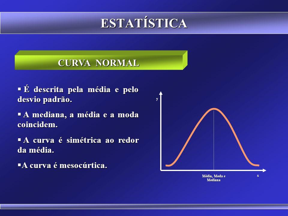 ESTATÍSTICA DISTRIBUIÇÃO NORMAL Média, Moda e Mediana x y Variável contínua (infinitos resultados possíveis) Não dá para enumerar os possíveis resulta