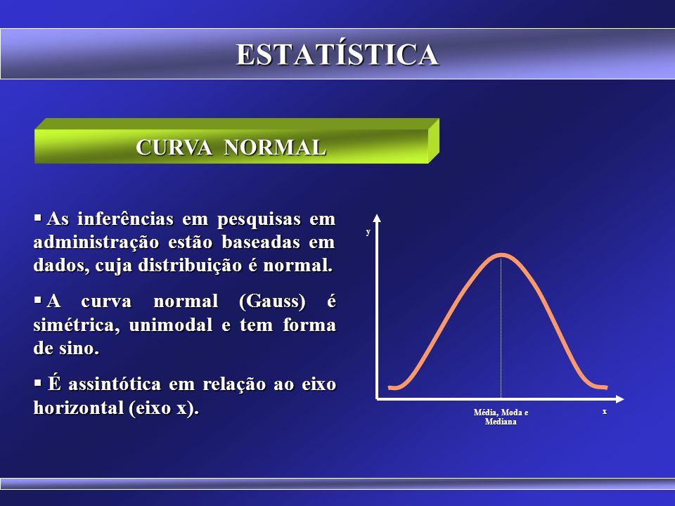 ESTATÍSTICA CURVA NORMAL  É descrita pela média e pelo desvio padrão.  A mediana, a média e a moda coincidem.  A curva é simétrica ao redor da médi