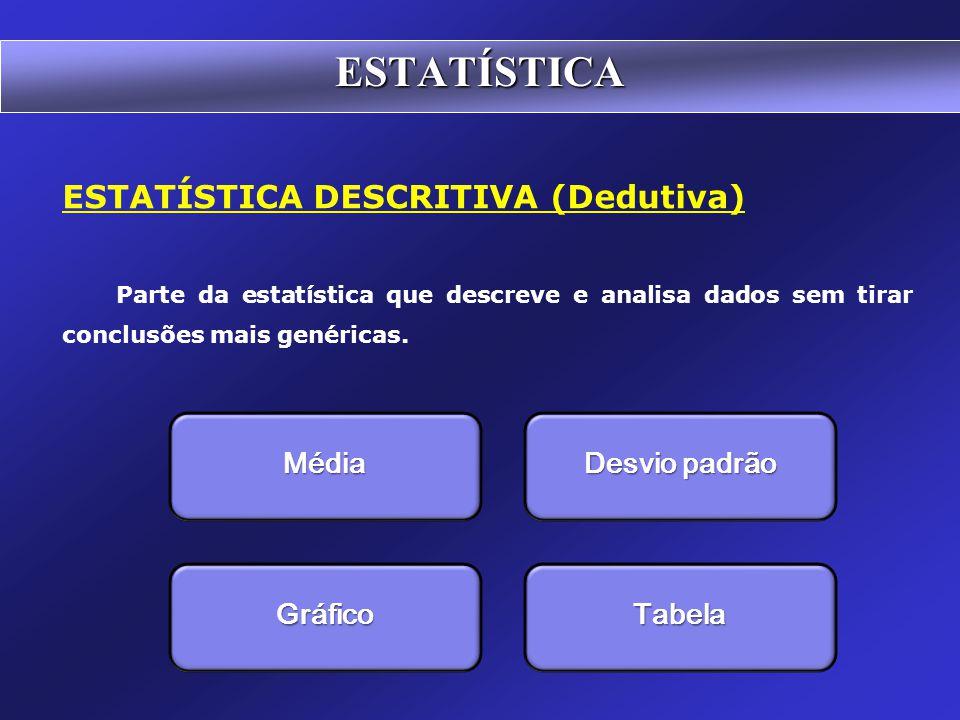 Uma representação didática … Informação Decisão Dados Estatística ESTATÍSTICA Conhecimento