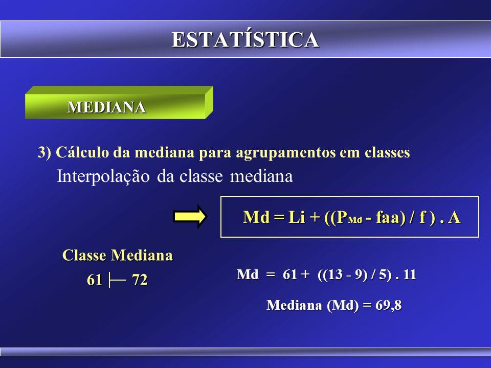 ESTATÍSTICA 3) Cálculo da mediana para agrupamentos em classes Pode-se fazer a interpolação da classe mediana MEDIANA Classe Mediana 61 72 Md = Li + (
