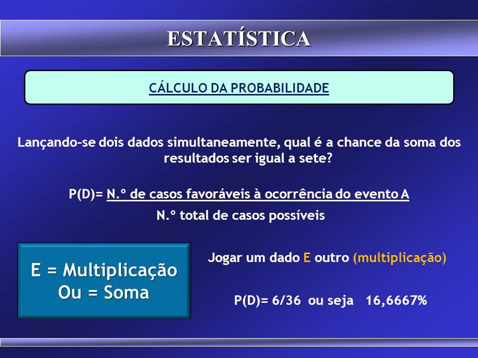CÁLCULO DA PROBABILIDADE Qual é a probabilidade de cair um número PAR no lançamento de um dado? P(C)= N.º de casos favoráveis à ocorrência do evento A