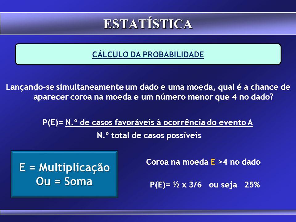 CÁLCULO DA PROBABILIDADE Lançando-se dois dados simultaneamente, qual é a chance da soma dos resultados ser igual a sete? P(D)= N.º de casos favorávei