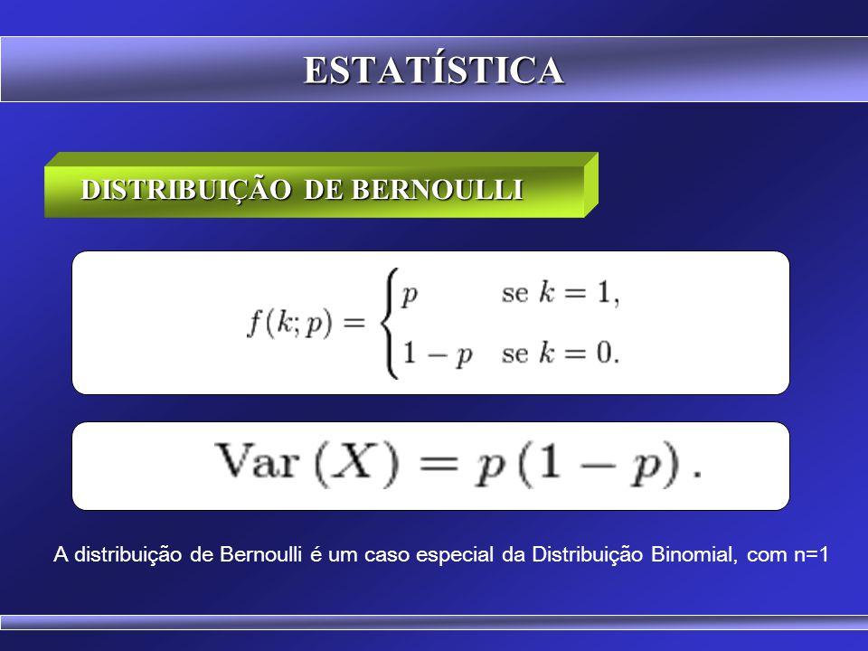 ESTATÍSTICA DISTRIBUIÇÃO DE BERNOULLI Ensaios de Bernoulli Quando x = 1Sucesso / Quando x = 0 Fracasso x p (x) x p (x) 0 1 – p 1 p Total 1 Total 1