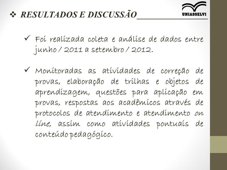  RESULTADOS E DISCUSSÃO________________ Foi realizada coleta e análise de dados entre junho / 2011 a setembro / 2012. Monitoradas as atividades de co