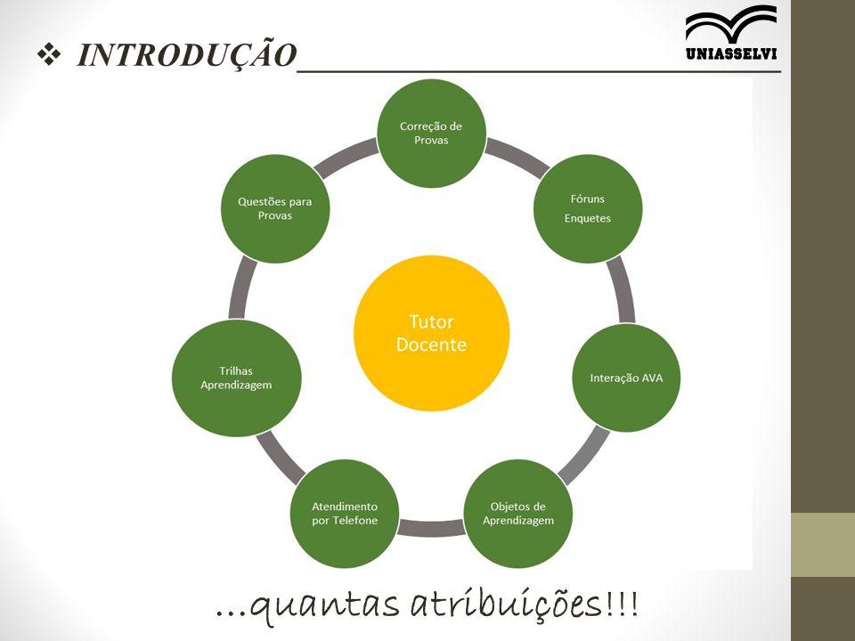  INTRODUÇÃO_____________________________...quantas atribuições!!!