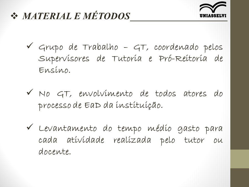  MATERIAL E MÉTODOS____________________ Grupo de Trabalho – GT, coordenado pelos Supervisores de Tutoria e Pró-Reitoria de Ensino. No GT, envolviment