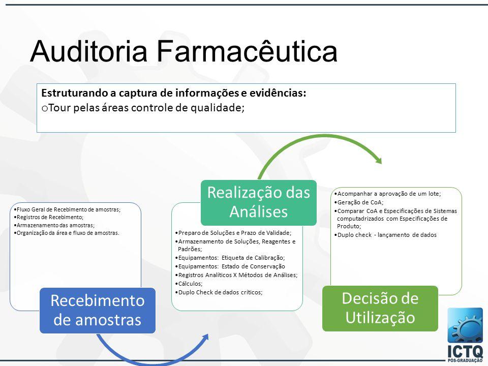 Auditoria Farmacêutica Estruturando a captura de informações e evidências: o Tour pelas áreas controle de qualidade; Fluxo Geral de Recebimento de amostras; Registros de Recebimento; Armazenamento das amostras; Organização da área e fluxo de amostras.