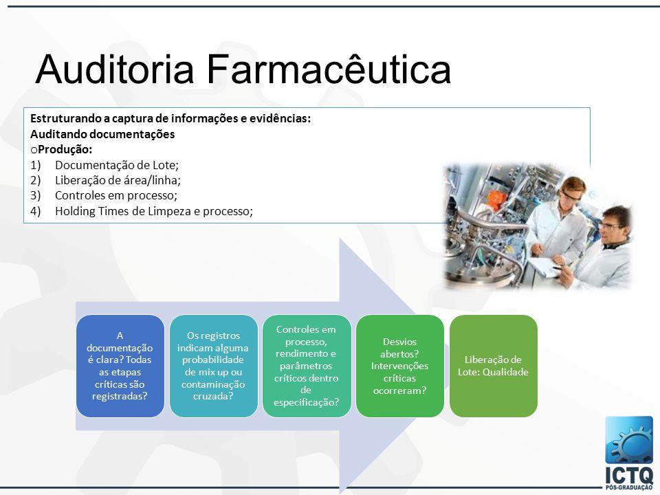 Auditoria Farmacêutica Estruturando a captura de informações e evidências: Auditando documentações o Produção: 1)Documentação de Lote; 2)Liberação de área/linha; 3)Controles em processo; 4)Holding Times de Limpeza e processo; A documentação é clara.