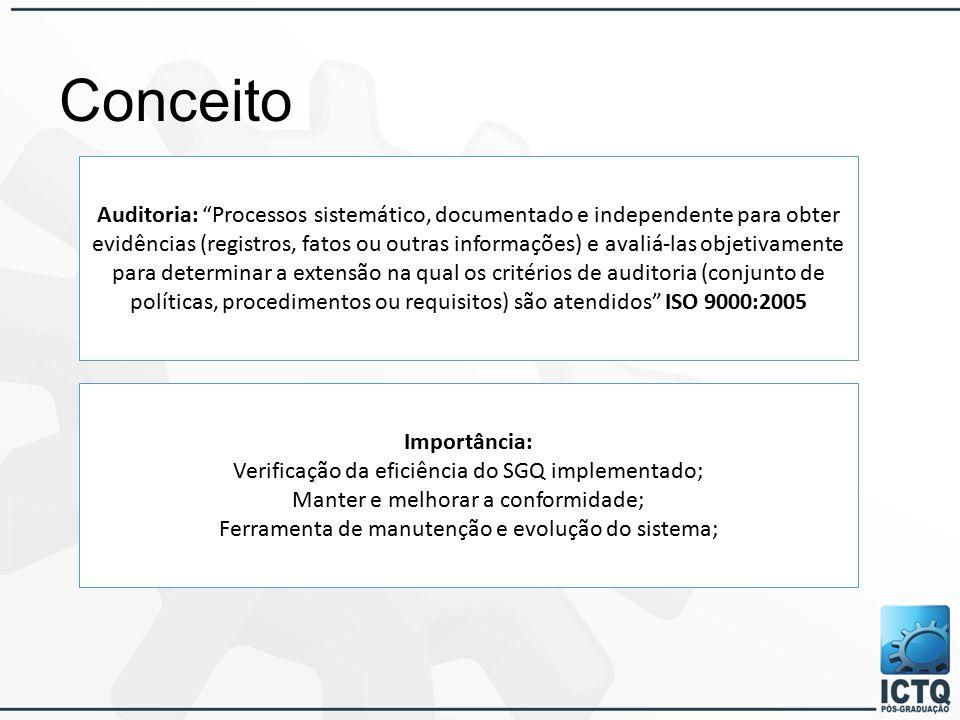 Conceito Auditoria: Processos sistemático, documentado e independente para obter evidências (registros, fatos ou outras informações) e avaliá-las objetivamente para determinar a extensão na qual os critérios de auditoria (conjunto de políticas, procedimentos ou requisitos) são atendidos ISO 9000:2005 Importância: Verificação da eficiência do SGQ implementado; Manter e melhorar a conformidade; Ferramenta de manutenção e evolução do sistema;