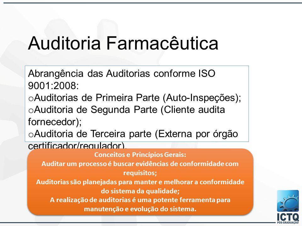 Auditoria Farmacêutica Auditado: o Planejamento para recebimento das auditorias: Auto-inspeção ( os elementos do GMP); Perfil e conhecimento dos auditores; benchmarking com outras empresas inspecionadas; Análise de GAP; Implementação de Melhorias; Organização: Papéis e atribuições; Organização prévia da documentação com base na agenda;