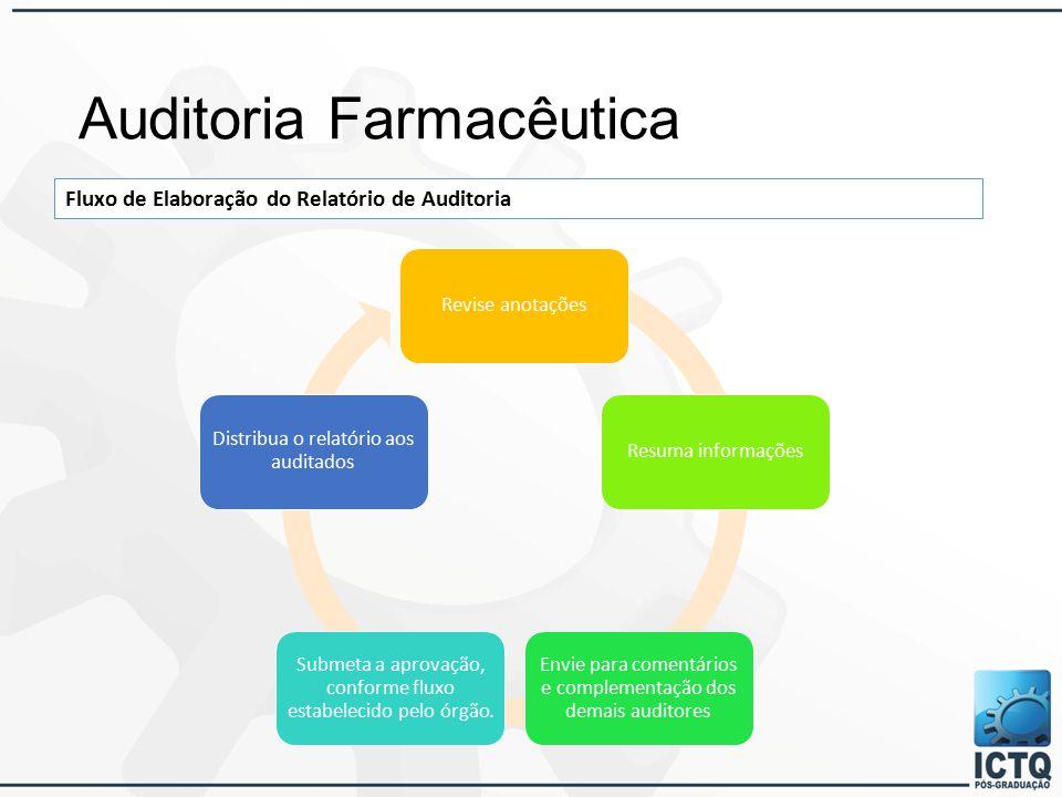 Auditoria Farmacêutica Fluxo de Elaboração do Relatório de Auditoria Revise anotaçõesResuma informações Envie para comentários e complementação dos demais auditores Submeta a aprovação, conforme fluxo estabelecido pelo órgão.