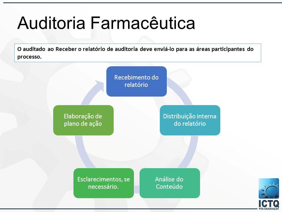 Auditoria Farmacêutica O auditado ao Receber o relatório de auditoria deve enviá-lo para as áreas participantes do processo.