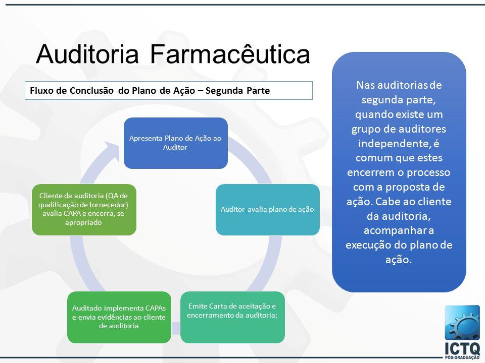 Auditoria Farmacêutica Fluxo de Conclusão do Plano de Ação – Segunda Parte Apresenta Plano de Ação ao Auditor Auditor avalia plano de ação Emite Carta de aceitação e encerramento da auditoria; Auditado implementa CAPAs e envia evidências ao cliente de auditoria Cliente da auditoria (QA de qualificação de fornecedor) avalia CAPA e encerra, se apropriado Nas auditorias de segunda parte, quando existe um grupo de auditores independente, é comum que estes encerrem o processo com a proposta de ação.