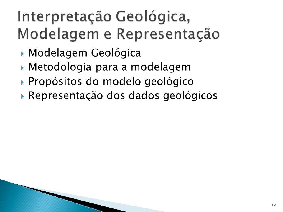  Modelagem Geológica  Metodologia para a modelagem  Propósitos do modelo geológico  Representação dos dados geológicos 12