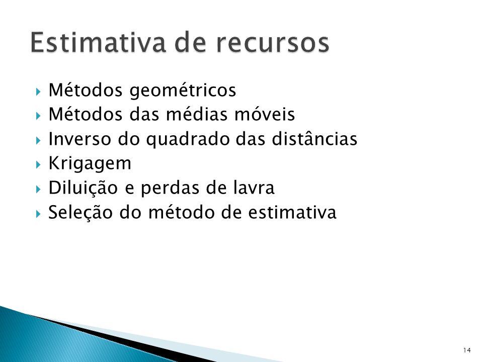 Métodos geométricos  Métodos das médias móveis  Inverso do quadrado das distâncias  Krigagem  Diluição e perdas de lavra  Seleção do método de