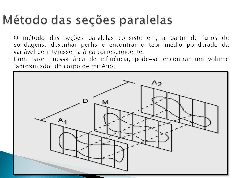 O método das seções paralelas consiste em, a partir de furos de sondagens, desenhar perfis e encontrar o teor médio ponderado da variável de interesse