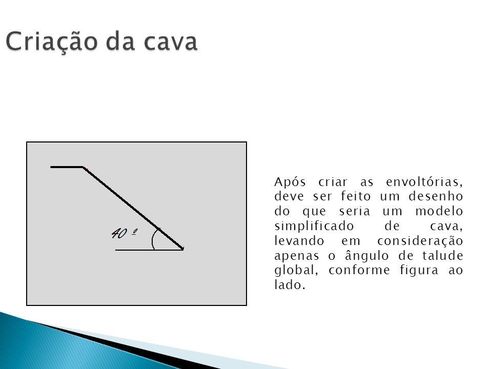 Após criar as envoltórias, deve ser feito um desenho do que seria um modelo simplificado de cava, levando em consideração apenas o ângulo de talude gl