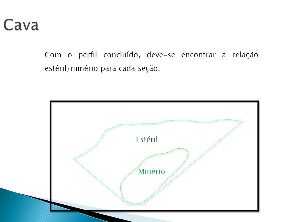 Com o perfil concluído, deve-se encontrar a relação estéril/minério para cada seção. Estéril Minério