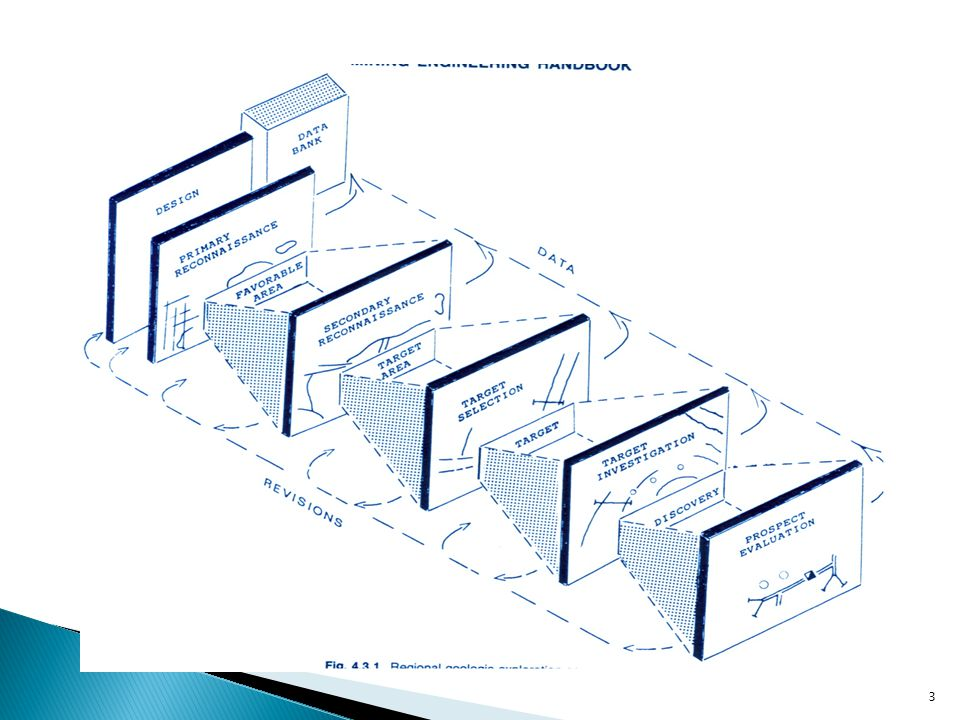  Prospecção convencional  Logística  Escala de exploração  Imagens de satélite e fotografias aéreas  Mapeamento geológico de campo  Poços e trincheiras  Sondagens  Análises de laboratório 4