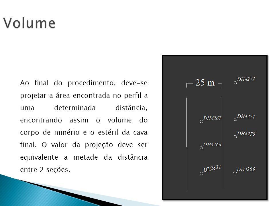 Ao final do procedimento, deve-se projetar a área encontrada no perfil a uma determinada distância, encontrando assim o volume do corpo de minério e o