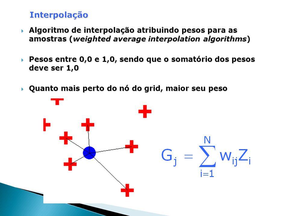  Algoritmo de interpolação atribuindo pesos para as amostras (weighted average interpolation algorithms)  Pesos entre 0,0 e 1,0, sendo que o somatór
