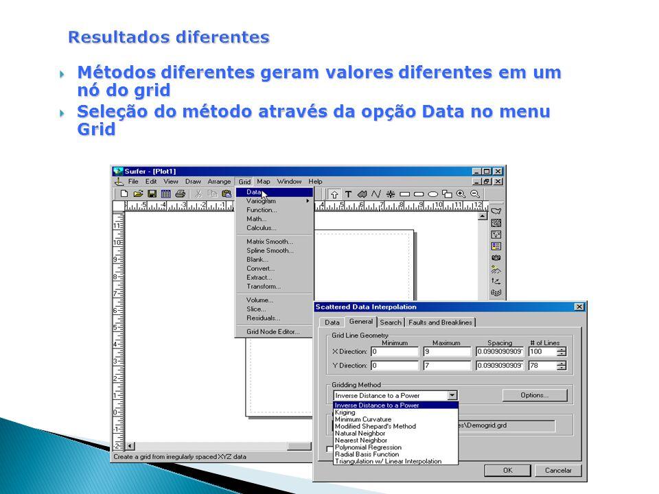  Métodos diferentes geram valores diferentes em um nó do grid  Seleção do método através da opção Data no menu Grid