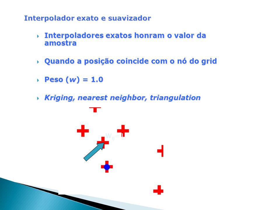  Interpoladores exatos honram o valor da amostra  Quando a posição coincide com o nó do grid  Peso (w) = 1.0  Kriging, nearest neighbor, triangula